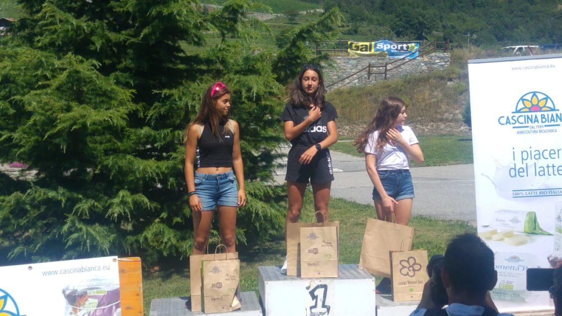 Criterium Italiano skiroll U14 – U16